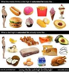 Foods Low In Saturated Fat
