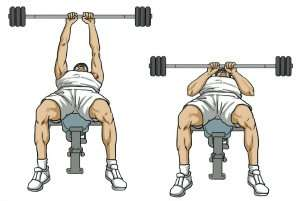 Top Tricep Exercise 1 Close Grip Bench Press