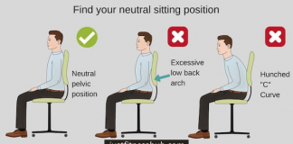 Good Sitting Posture Guidelines & Tips