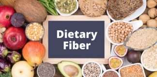Ways To Increase Dietary